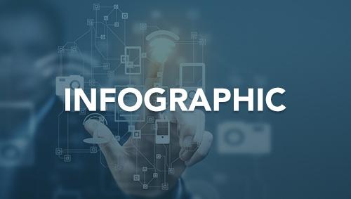 Digital Transformation Infographic-5