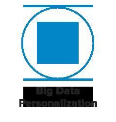 Big Data Personalization