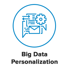 Big Data Personalization